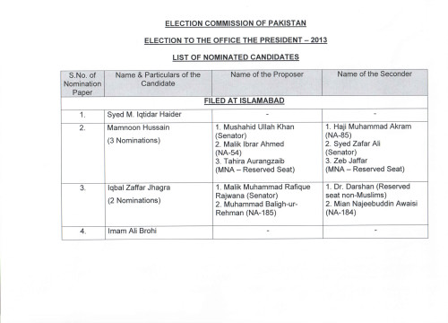 Nominated candidates for presidential elections
